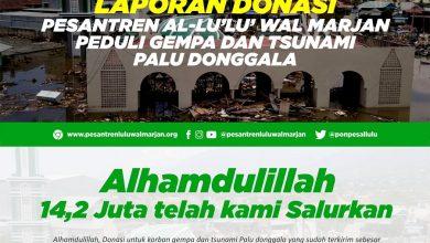 Photo of Laporan Donasi Peduli Gempa Dan Tsunami Palu Donggala Sulawesi Tengah