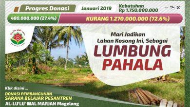 Photo of Laporan Donasi Pembangunan Kelas Tahap I Per 20 Maret 2019