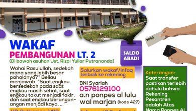 Photo of Laporan Keuangan Wakaf Pesantren Per April 2020